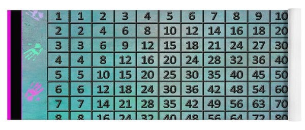 Multiplication Chart Yoga Mat