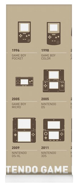 My Evolution Nintendo Game Boy Minimal Poster Yoga Mat