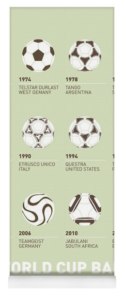 My Evolution Soccer Ball Minimal Poster Yoga Mat