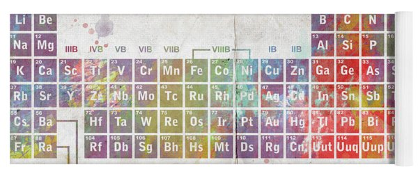 Periodic Table Of The Elements Yoga Mat