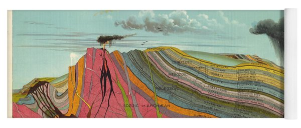 Geological Chart - Cross Section Of The Earth's Crust - Old Illustrated Atlas - Terrestrial Chart Yoga Mat