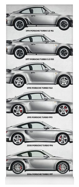 Porsche 911 Turbo Evolution Yoga Mat