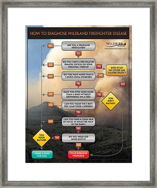 Diagnosing Wildland Firefighter Disease Framed Print
