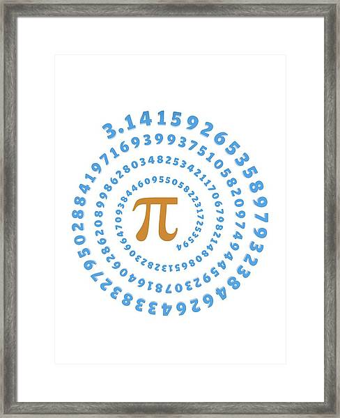 Pi Symbol And Number Framed Print