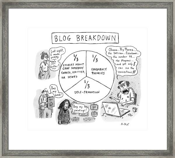 A Pie Chart Titled Blog Breakdown Is Divided Framed Print