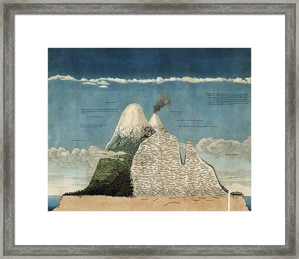 Alexander Von Humboldts Chimborazo Map Framed Print