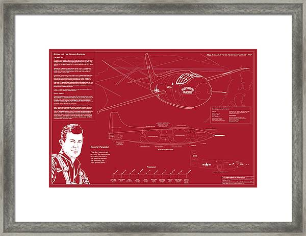 Breaking The Sound Barrier Framed Print by Donald Herion