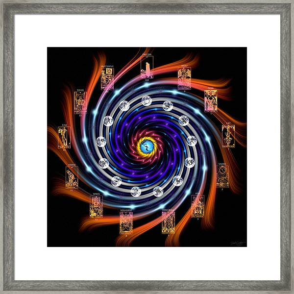 Celtic Tarot Moon Cycle Zodiac Framed Print