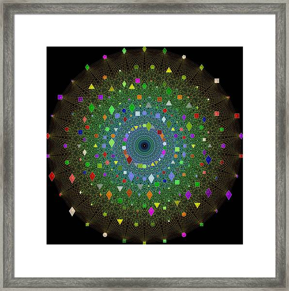 E8 Theory Of Everything Framed Print by J Gregory Moxness