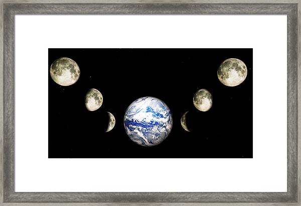 Framed Print featuring the digital art Earth And Phases Of The Moon by Bob Orsillo