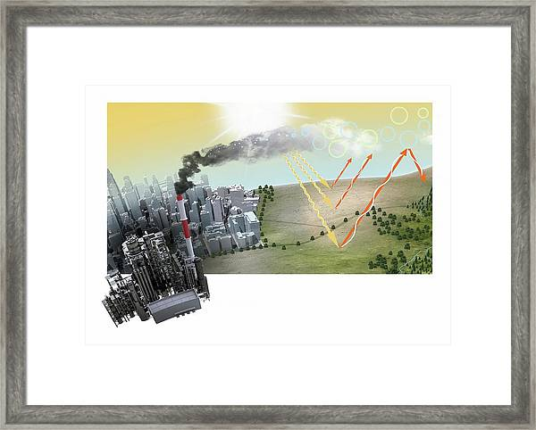 Global Warming Framed Print