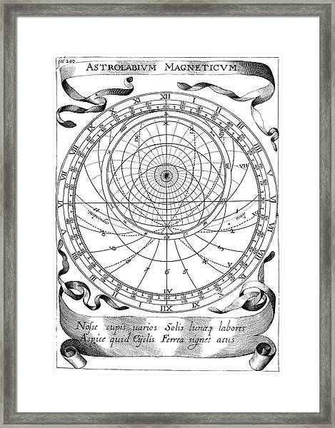 Kircher's Magnetic Astrolabe Framed Print