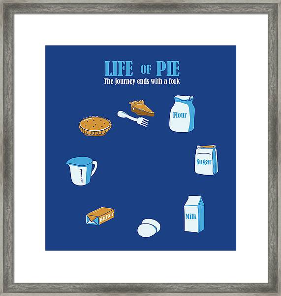 Life Of Pie Framed Print