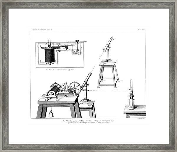 Measuring The Speed Of Light Framed Print by Royal Astronomical Society/science Photo Library