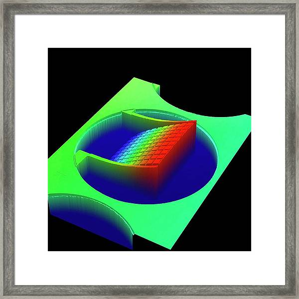 Optical Profiling Of Mems Metamaterial Framed Print by Center For Nanophase Materials Sciences, Ornl
