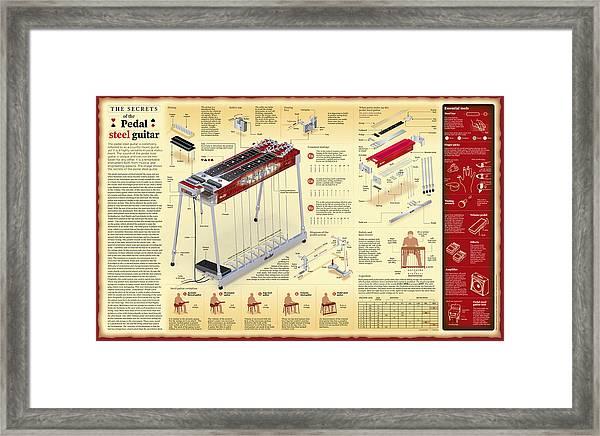 Secrets Of The Pedal Steel Guitar Wall Chart Framed Print by Andras Dancsak