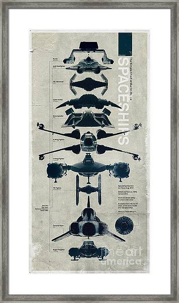 Space Ships Framed Print by Baltzgar