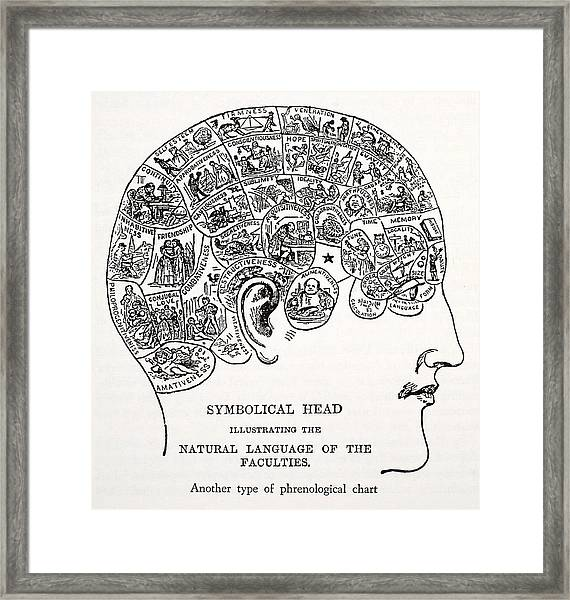 Symbolical Head Framed Print