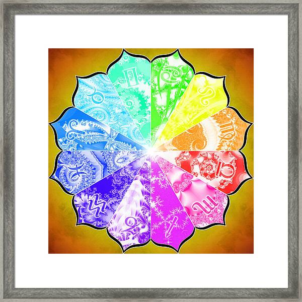 The Age Of Pisces Framed Print