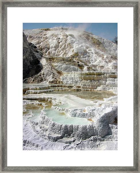 Yellowstone Hot Spring Framed Print