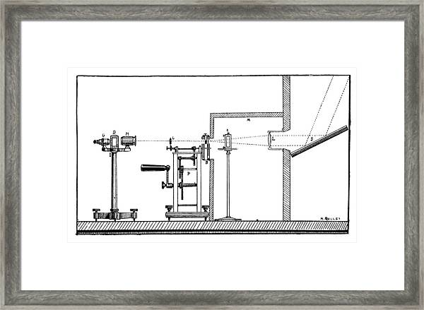 Becquerel Phosphoroscope, 19th Century Framed Print by