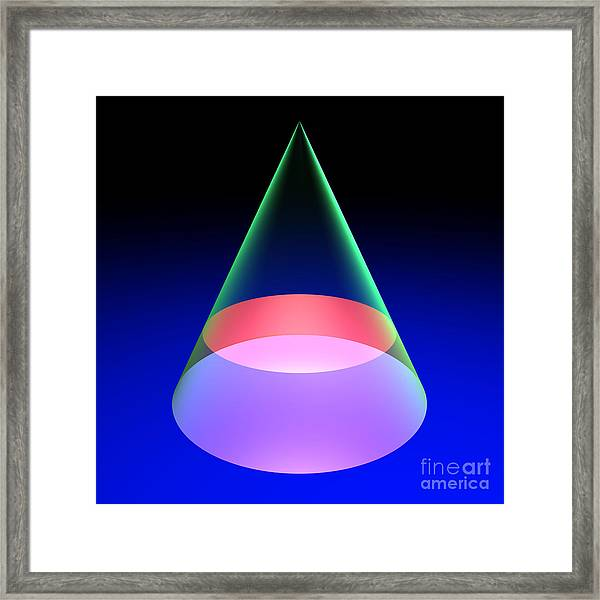 Conic Section Circle 6 Framed Print