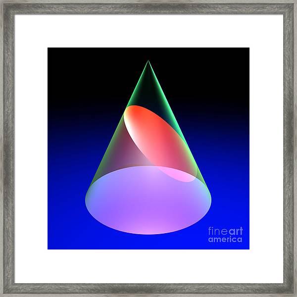 Conic Section Ellipse 6 Framed Print