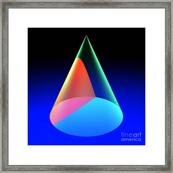 Conic Section Hyperbola 6 Framed Print