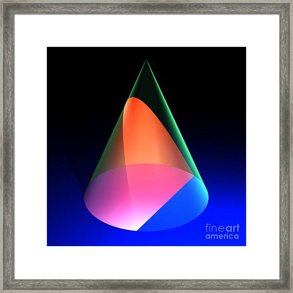 Conic Section Parabola 6 Framed Print