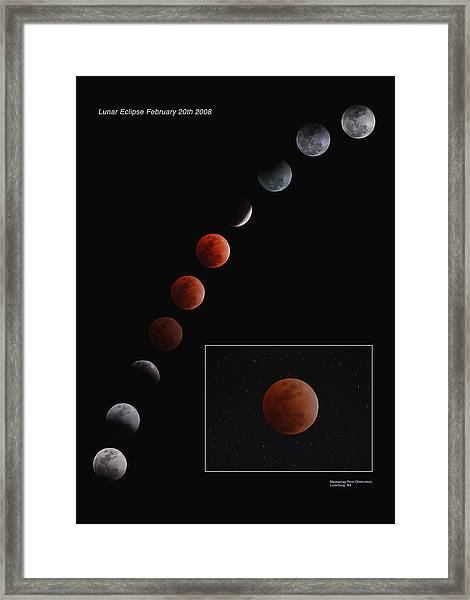 Lunar Eclipse 2008 Framed Print