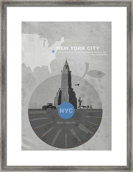 Nyc Poster Framed Print