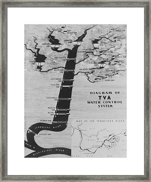 Map Diagrams The Functions The New Deal Framed Print