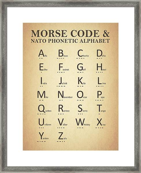 photograph relating to Nato Phonetic Alphabet Printable named The Phonetic Alphabet And Morse Code through Zapista Zapista inside 2019