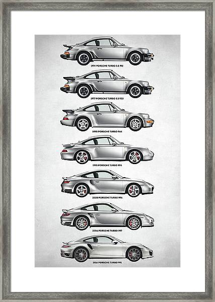 Porsche 911 Turbo Evolution Framed Print
