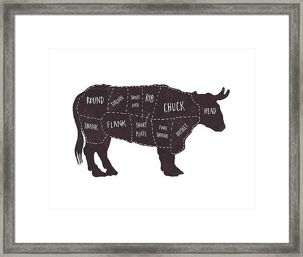 Framed Print featuring the photograph Primitive Butcher Shop Beef Cuts Chart T-shirt by Edward Fielding