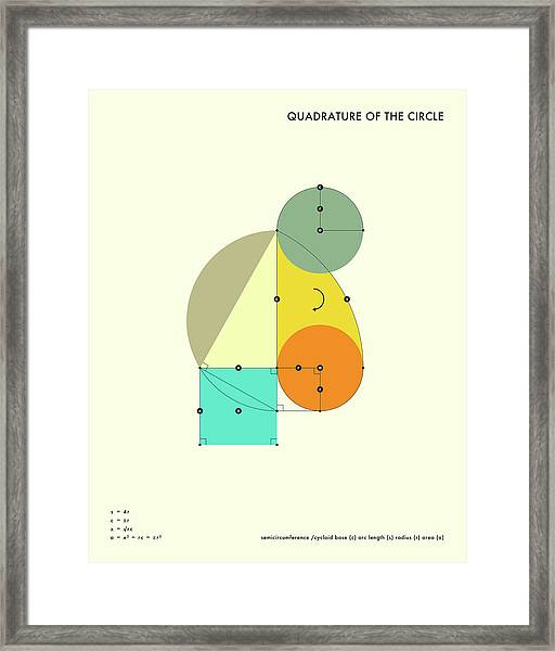 Quadrature Of The Circle Framed Print