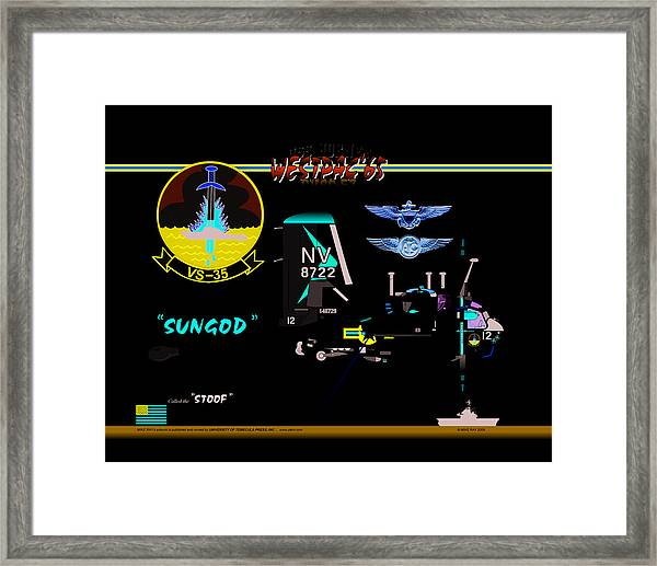 Stoof Caricature A Framed Print