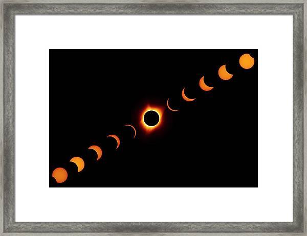 Total Eclipse 2017 Framed Print