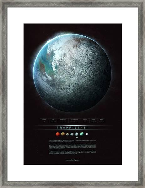 Trappist-1f Framed Print