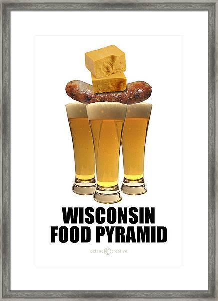 Wisconsin Food Pyramid Framed Print