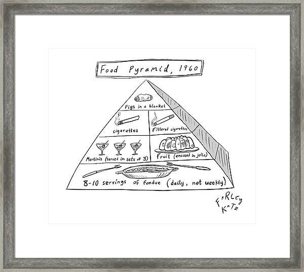 1960s Food Pyramid Framed Print