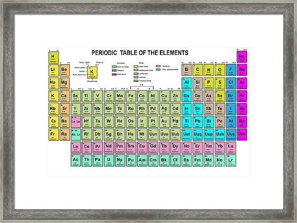 Periodic Table Of The Elements With Framed Print