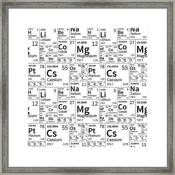 A Lot Of Chemical Elements From Framed Print