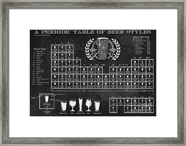 A Periodic Table Of Beer Styles Framed Print by Christopher Williams