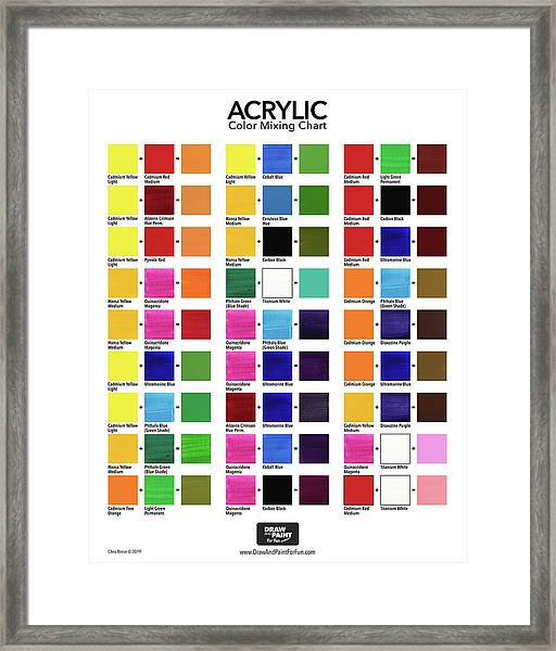 Acrylic Color Mixing Chart Framed Print by Chris Breier