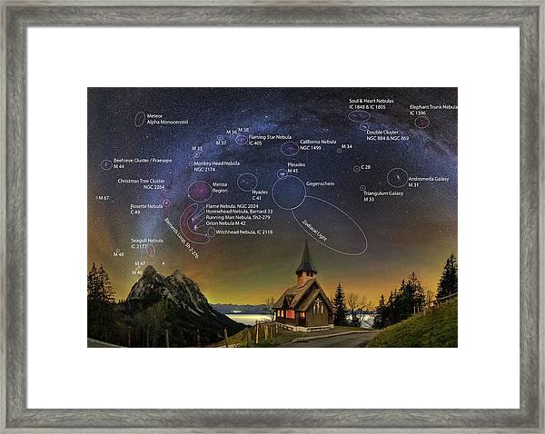 Astrophotography Winter Wonderland Framed Print