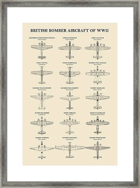 British Bomber Aircraft Of Ww2 Framed Print