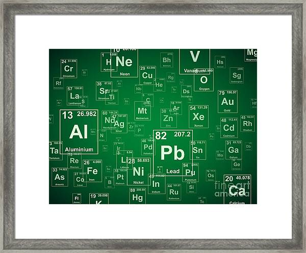 Periodic Table Of The Elements. Green Framed Print