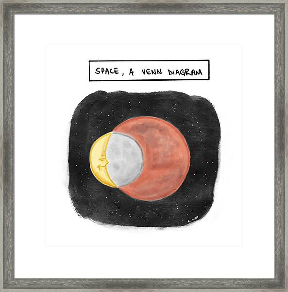 Space, A Venn Diagram Framed Print