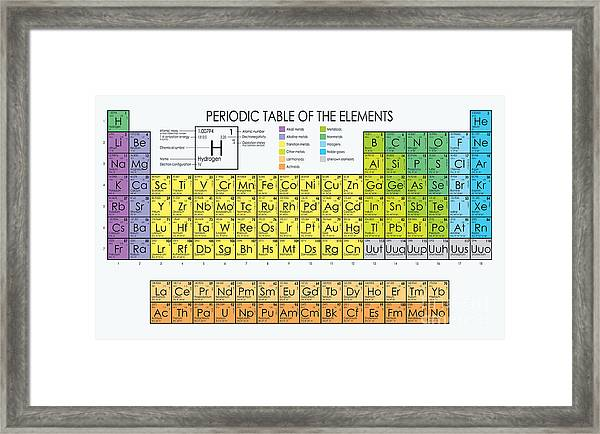 Vector Periodic Table Of The Elements Framed Print